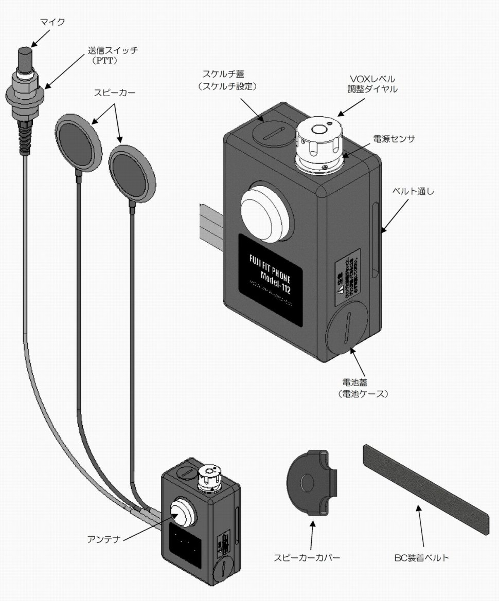 M-112  構成図